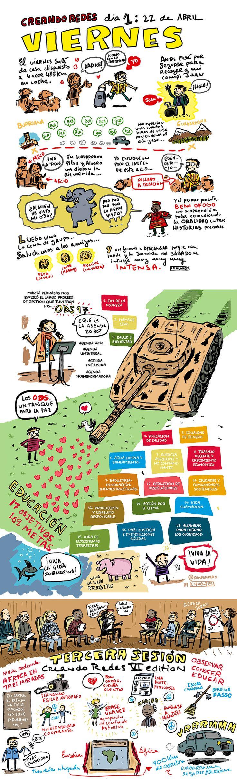 Resumen #visualthinking del VI Encuentro #EpDlapersonaenelcentro @krispamparo