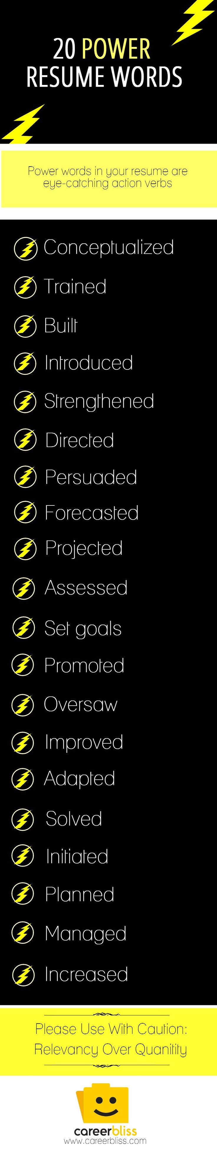 20 Resume Power Words Infographic Career Pinterest