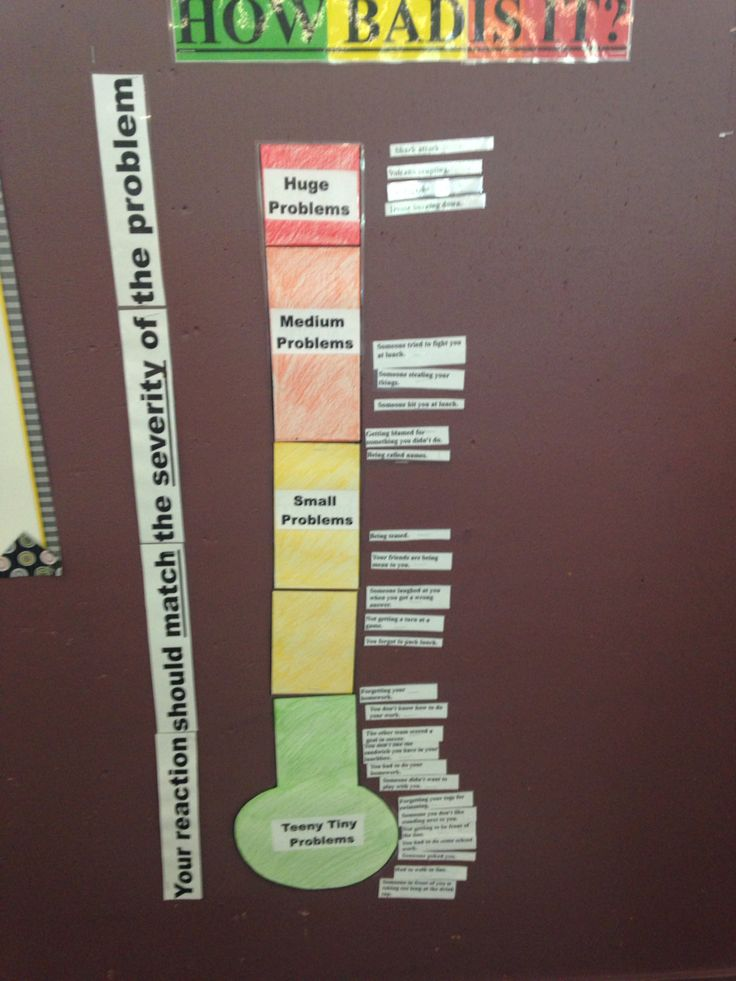 Catastrophe scale- how bad is your problem? | Classroom ...