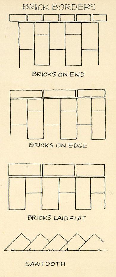 Create A Brick Patio