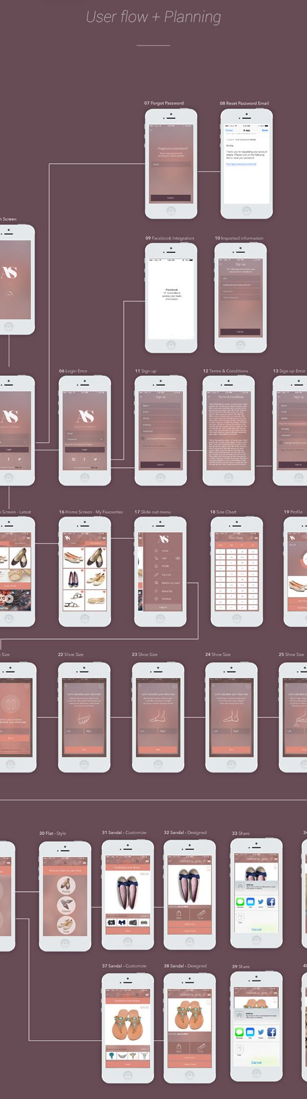Mobile App Design Inspiration – AS Shoe