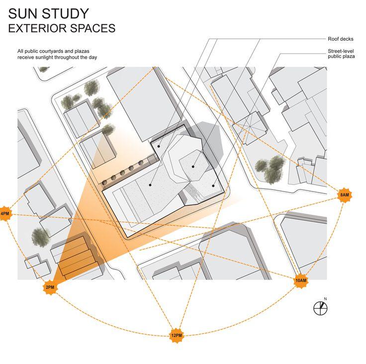 sun study diagram a r c h i t e c t u r e diagram. Black Bedroom Furniture Sets. Home Design Ideas