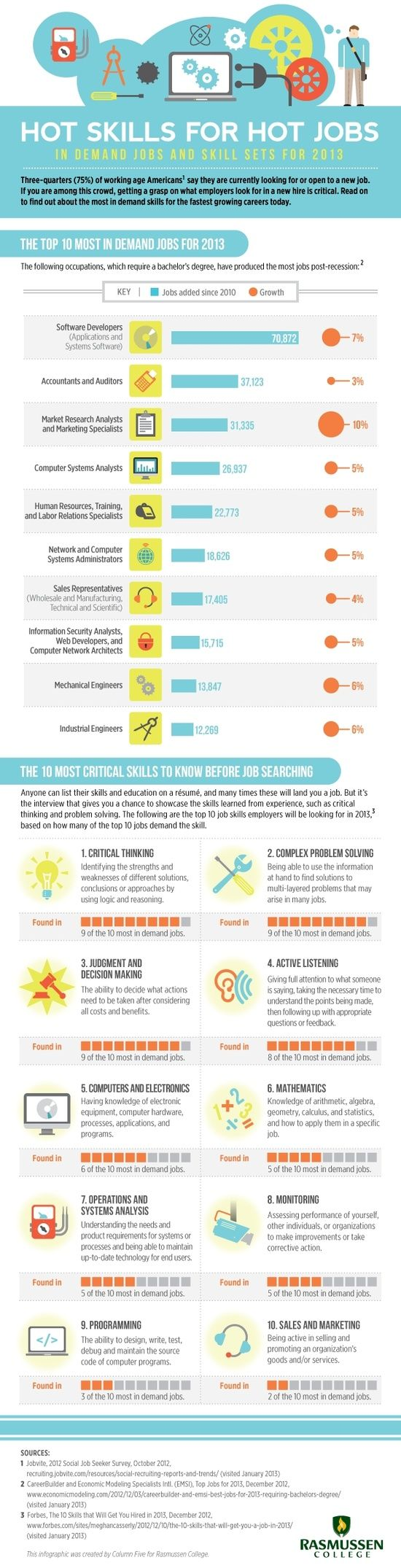 Hot Skills For Hot Jobs In 2013 #Infographic