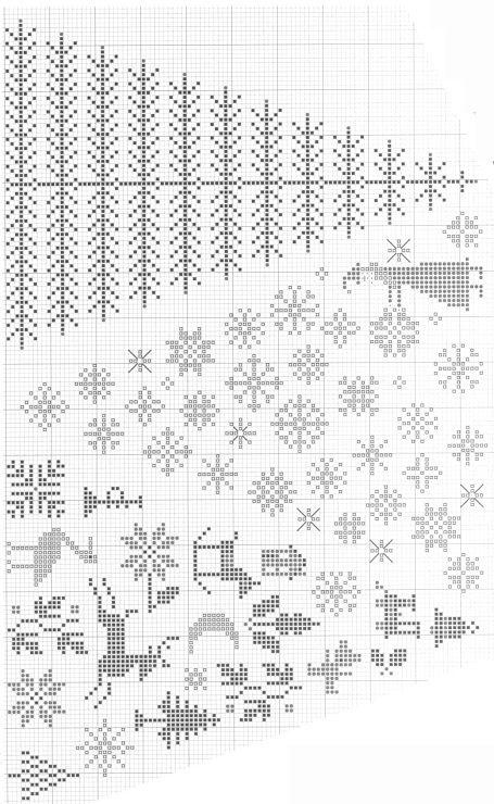 186 best Crochet Using Cross Stitch, Graphs, Charts images