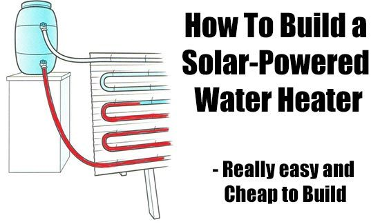 solar heating essay Sample essay - week 6: life and water: why do we follow the water, and where is that taking us this essay was developed for the amnh online course the solar.