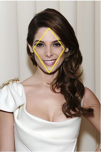 shape diamant - diamantvormig gezicht, shaping, sculpting, highlight, contourm diamond face shape - www.takingfive.be