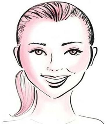 9 Hairstyles for Heart Shaped Face! I'm pretty sure I've had all 9 cuts before pretty cool!