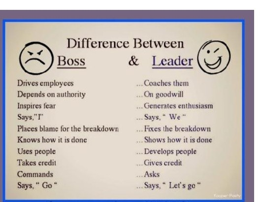 Difference between Boss and leader