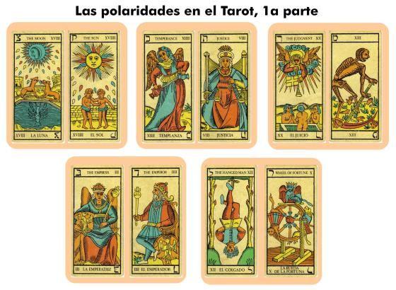 Polaridades en los Arcanos Mayores del Tarot (1a parte)