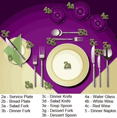 Fine Dining Table Setting Diagram Formal Table Setting Diagram37