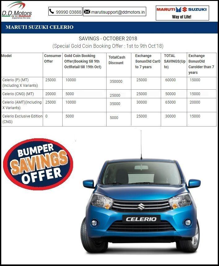 The Maruti Suzuki Celerio By Dd Motors Delhi Dehradun The