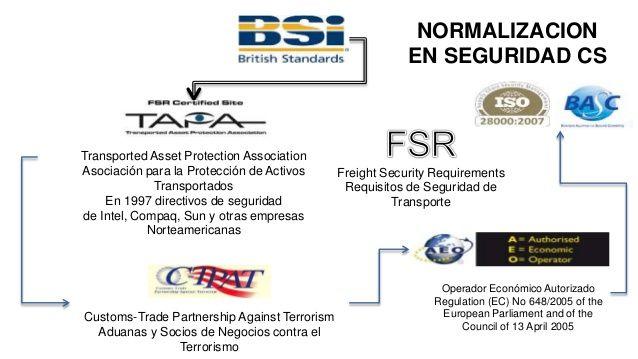 Customs-Trade Partnership Against Terrorism  Aduanas y Socios de Negocios contra el  Terrorismo  Freight Security Requirement...