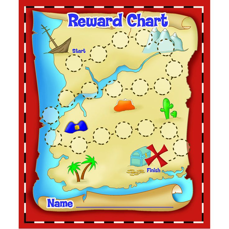 incentive charts for toddlers