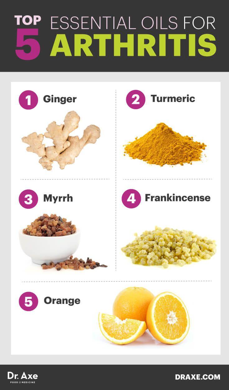 Top five essential oils for arthritis - Dr. Axe
