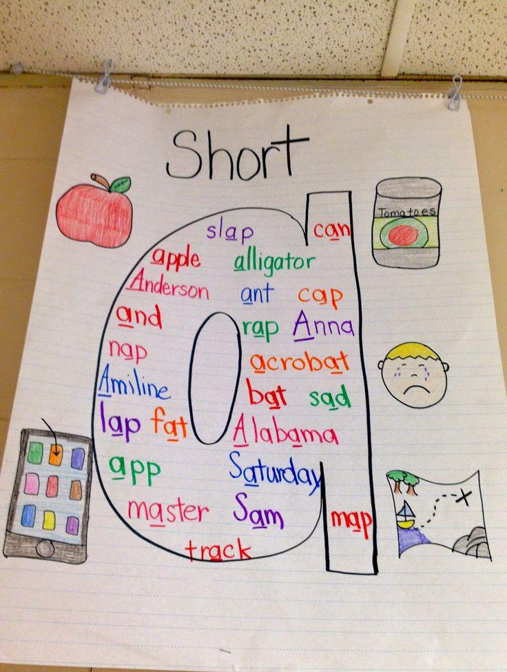 Please grade my short piece?