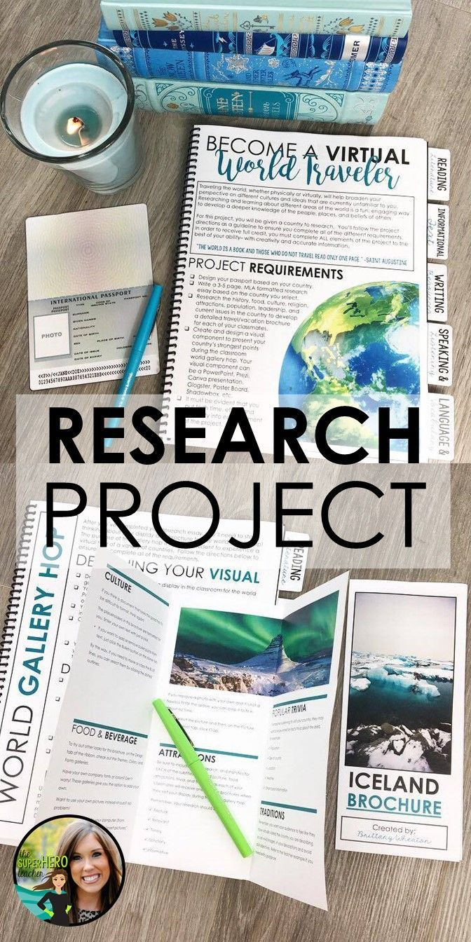 Virtual World Traveler Research Project | Research Essay | Research Writing | Gallery Hop | Middle and high school English | Grades 7-12 | The SuperHERO Teacher