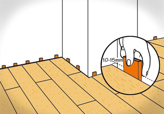 Heimwerkerin setzt mit Abstandshalter eine Abstandsfuge von 10 bis 15 cm, damit das Laminat arbeiten kann.