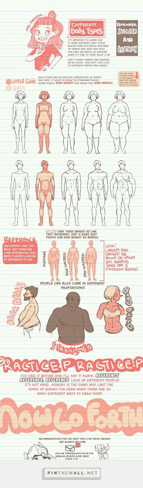 HOW TO DRAW IT: Cartoon Human Body