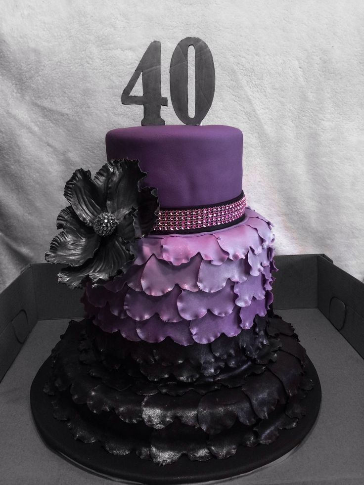 71 Best 40th Birthday Ideas Images On Pinterest 40
