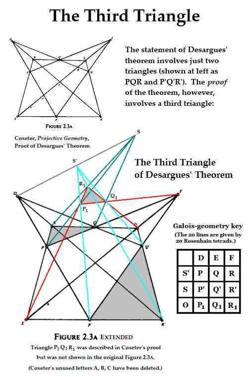 The third triangle.