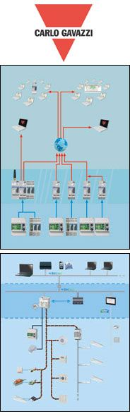 Carlo Gavazzi Automation is an international electronics group with activities in the design, manufacture and marketing of electronic equipment targeted at the global markets of industrial and building automation.