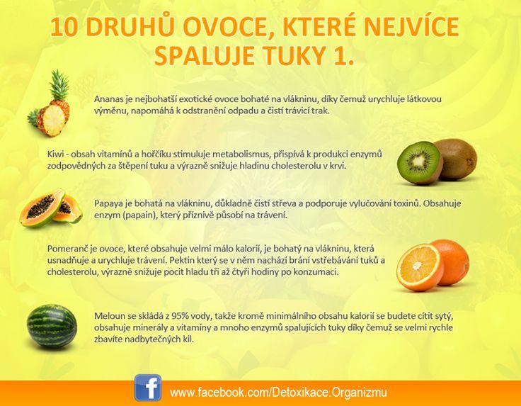 ovocie, ktoré najviac spaľuje tuk