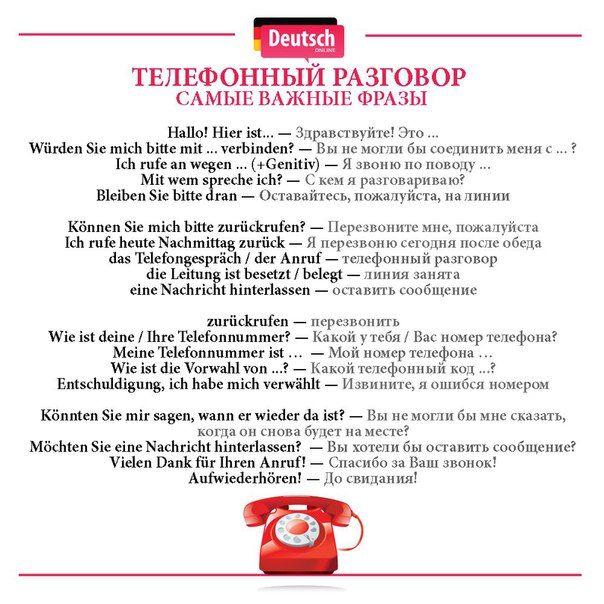 Ситуация Знакомства Немецкий Язык