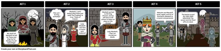 "Enchant your students with Shakespeare's ""The Tragedy of Macbeth"". These Macbeth lesson plans will help your students become Shakespearean scholars in no time!"