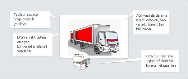 ARAÇ MUAYENE  Trafiğe çıkan motorlu ya da motorsuz araçların teknik açıdan yeterliliklerinin kontrol edilmesi, trafiğe çıkmasında yolcu ve ...