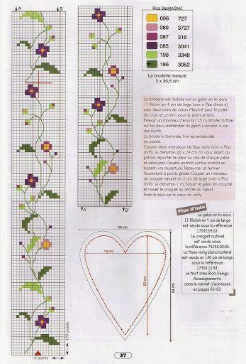 Ricami, lavori e centinaia di schemi a punto croce di tutti i tipi, gratis: schemi bordi con fiori e frutta a punto croce