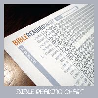 Bible reading chart for kids. Handy Bible reading schedule/chart. A handy way to mark your progress on Bible reading. It is neat and cute - created on a scan tron design. Fold it in fours and use it as a bookmark in your Bible.