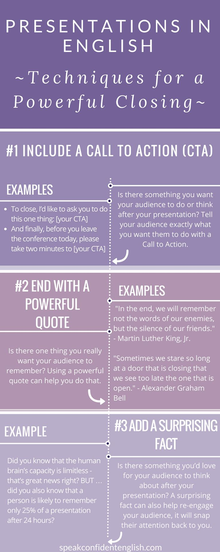 Preparing for a presentation in English? Use this lesson to help you complete an impressive presentation. http://www.speakconfidentenglish.com/english-presentations-closings/?utm_campaign=coschedule&utm_source=pinterest&utm_medium=Speak%20Confident%20English%20%7C%20English%20Fluency%20Trainer&utm_content=Presentations%20in%20English%3A%20Finish%20with%20a%20Powerful%20Closing