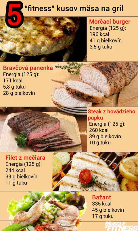 5 fitness kusov mäsa na gril