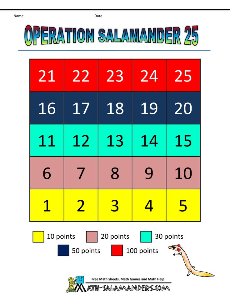 10 best Multiplication Games images on Pinterest | Math facts ...