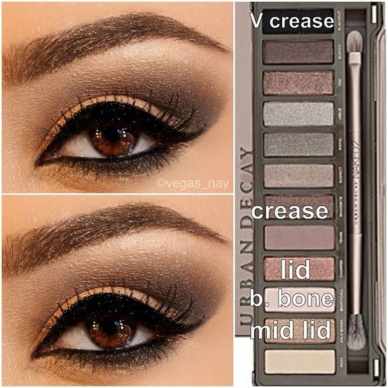 Urban Decay's Naked Eye Palette