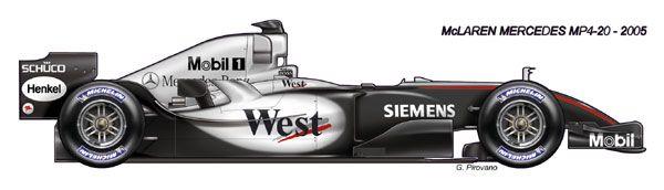 McLaren Mercedes | #9 🇫🇮 Kimi Räikkönen, #10 🇨🇴    Juan-Pablo Montoya
