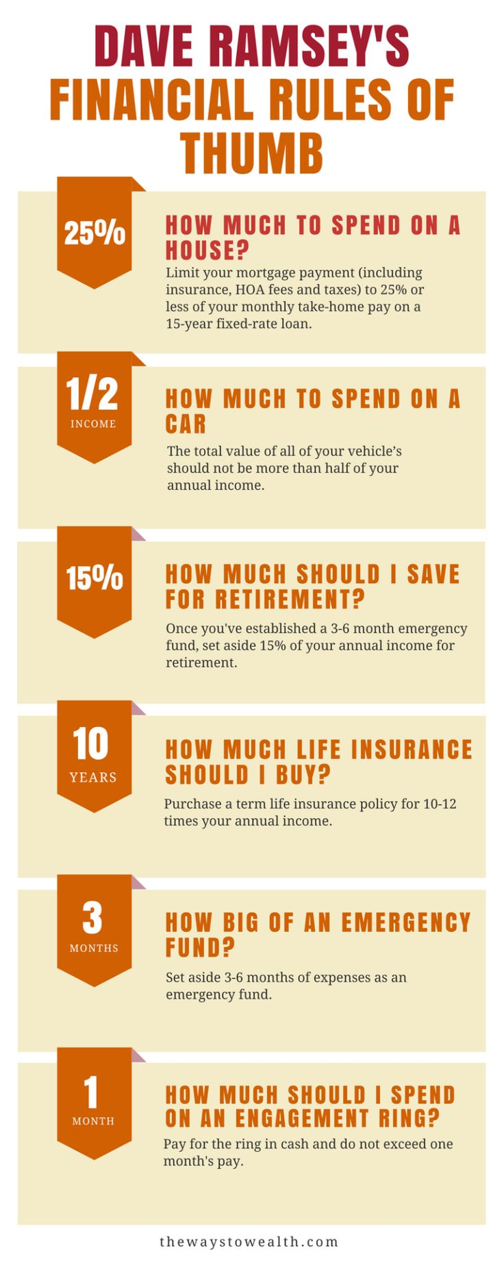 an advice on managing personal finances saving inflation insurance investing Related: top ten reasons why investment in life insurance is a good idea   among those who do manage to save, the typical couple nearing retirement  20 -year term policy, and inflation averages 4 percent per year, your.