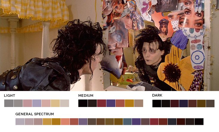 Edward Scissorhands, 1990 Cinematography: Stefan Czapsky