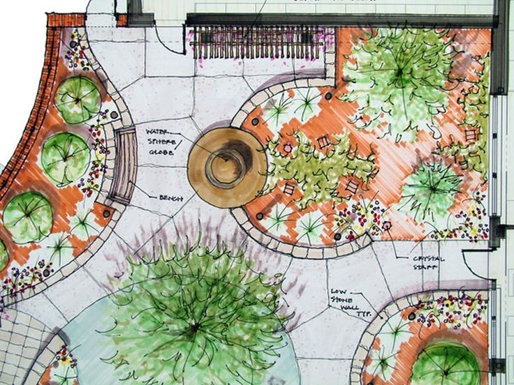 112 best LD Plans images on Pinterest Landscaping Landscape