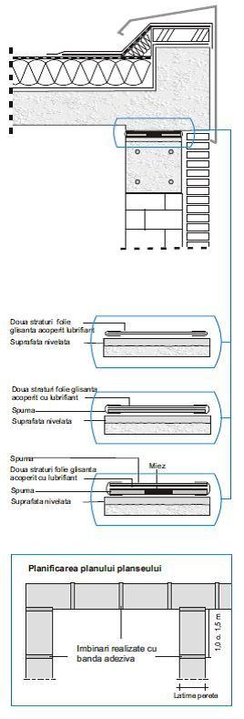 Instrucţiuni de instalare suporti si benzi - http://www.hidroplasto.ro/instalare-suporti-elastomerici.html