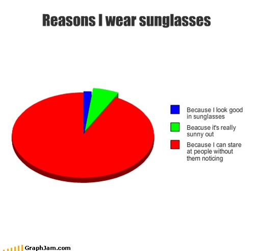 10 best images about Sunglasses Quotes on Pinterest ...