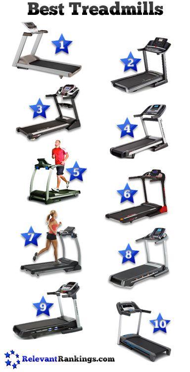 A list of the top 10 best treadmills from - http://www.relevantrankings.com/10-best-treadmills/