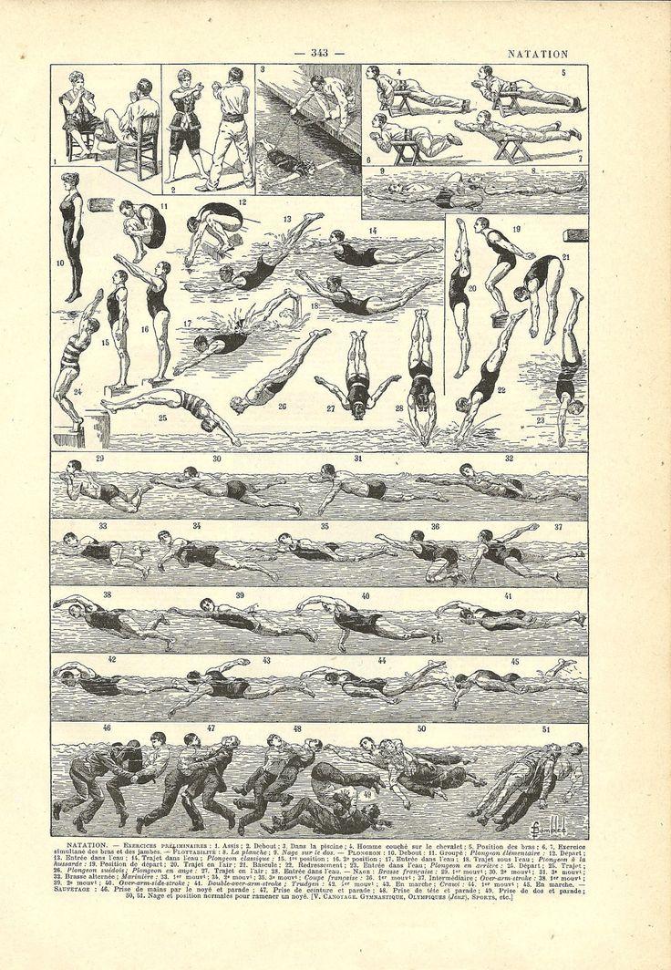 1922  affiche  natation  Dictionnaire Français Illustration
