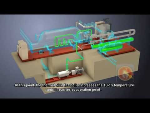 Organic Rankine Cycle for biomass cogeneration: how it works - http://www.newvistaenergy.com/biomass-energy/what-is-biomass-energy/organic-rankine-cycle-for-biomass-cogeneration-how-it-works/