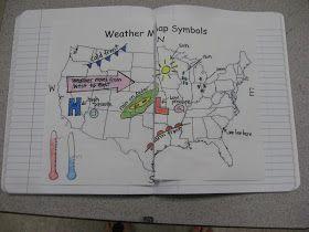 Science Notebooking: Weather Freebies - Flipchart, Homework, NB Page