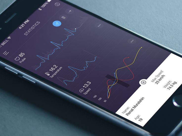 LH app by Renat Muratshin