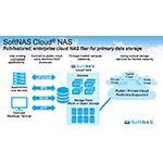 SoftNAS Breaks Through Cloud Storage Price/Performance Barriers by Delivering Enterprise Grade Block Storage Performance at Object Storage…