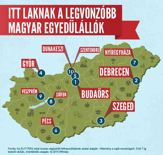 Itt laknak a legvonzóbb  magyar egyedülállók #infographics  #szexis #Magyarország