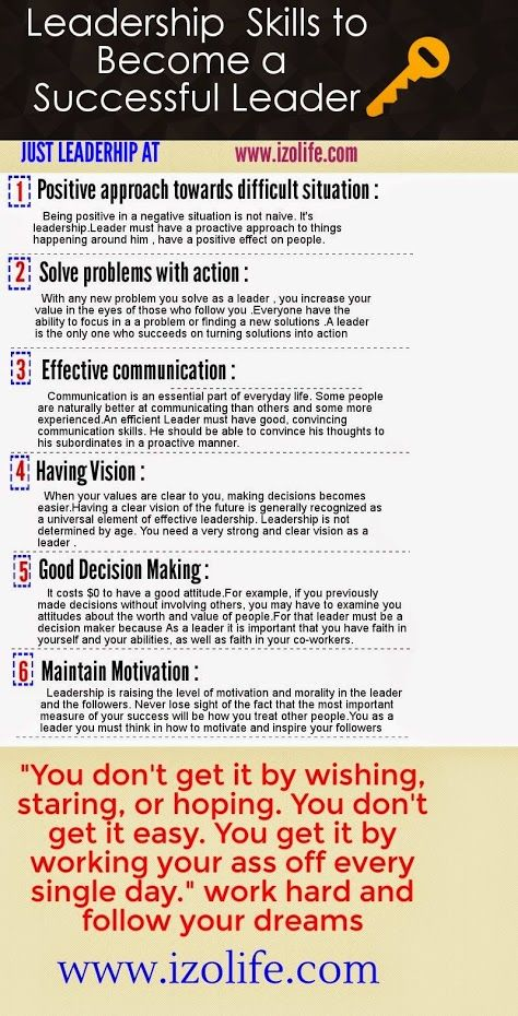list of leadership skills - zrom