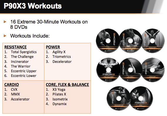 NateandNicoleFitness.com: P90X3 Is here!  Get started with us as your coaches and get a bonus workout and an exclusive #P90X3 hat!